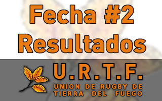 [URTF] Resultados: 1ra División - Fecha #2