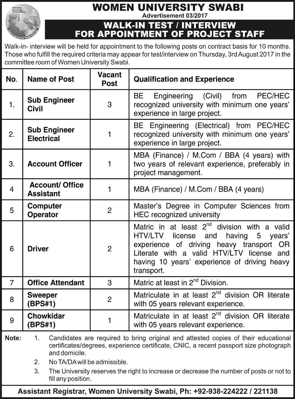Walk in Interview Women University Swabi Jobs Advertisement No. 03/2017