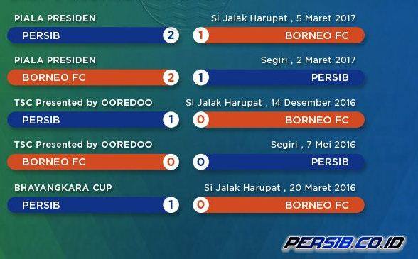 Persib Bandung vs Borneo FC: Head to Head & Prediksi Susunan Pemain