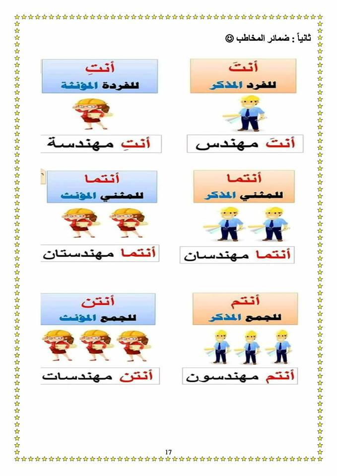 مذكرات تعليمية تقدم تأسيس قواعد اللغة العربية للصف الرابع الابتدائي