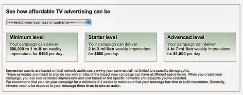 TV ADS CPM Prices