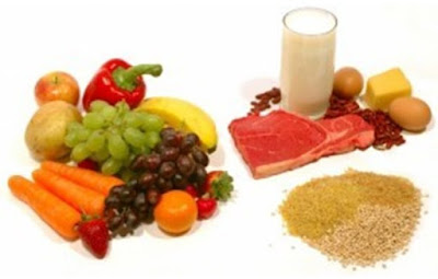 What to Know about 3 Day Cardiac Diet
