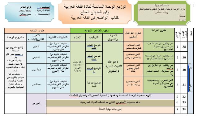 التوازيع المجالية للواضح في اللغة العربية على صيغة WORD وفق المنهاج المنقح