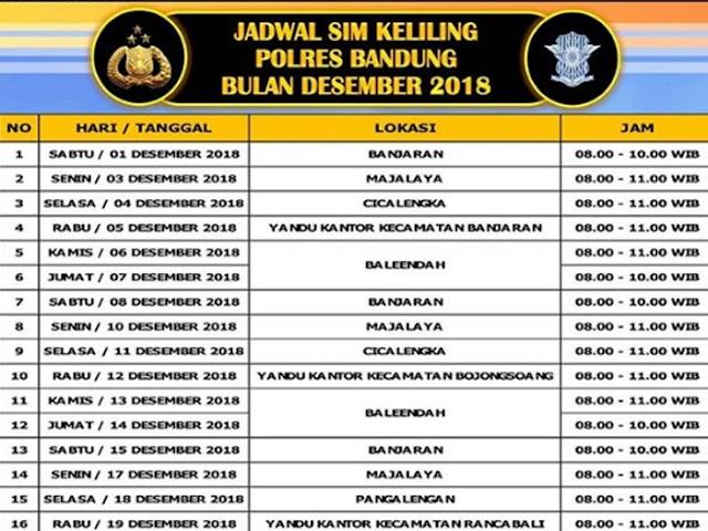 Jadwal SIM Keliling Polres Bandung Bulan Desember 2018