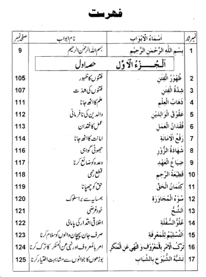 Alaamat e Qiamat Ka Bayan pdf