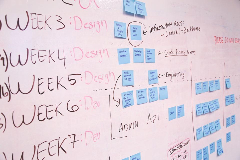 Contoh Makalah Manajemen Strategi, Fungsi, Evaluasi dan Unsurnya