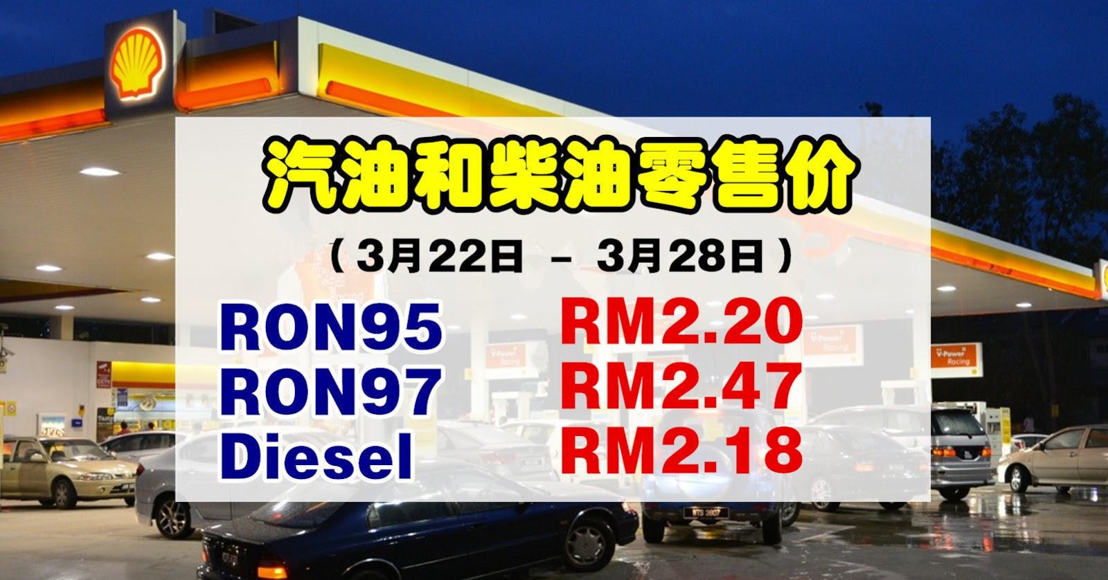 3月22日 - 3月28日汽油和柴油零售价