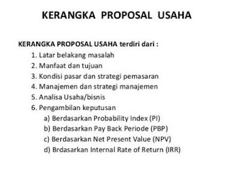 Contoh Proposal Usaha Yang Baik dan Benar