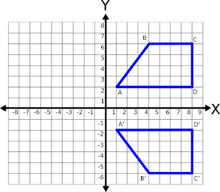 Soal UTS Matematika Kelas 6 SD Semester 2 (Genap) Dan Kunci Jawaban