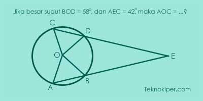 Kumpulan soal dan jawaban lingkaran