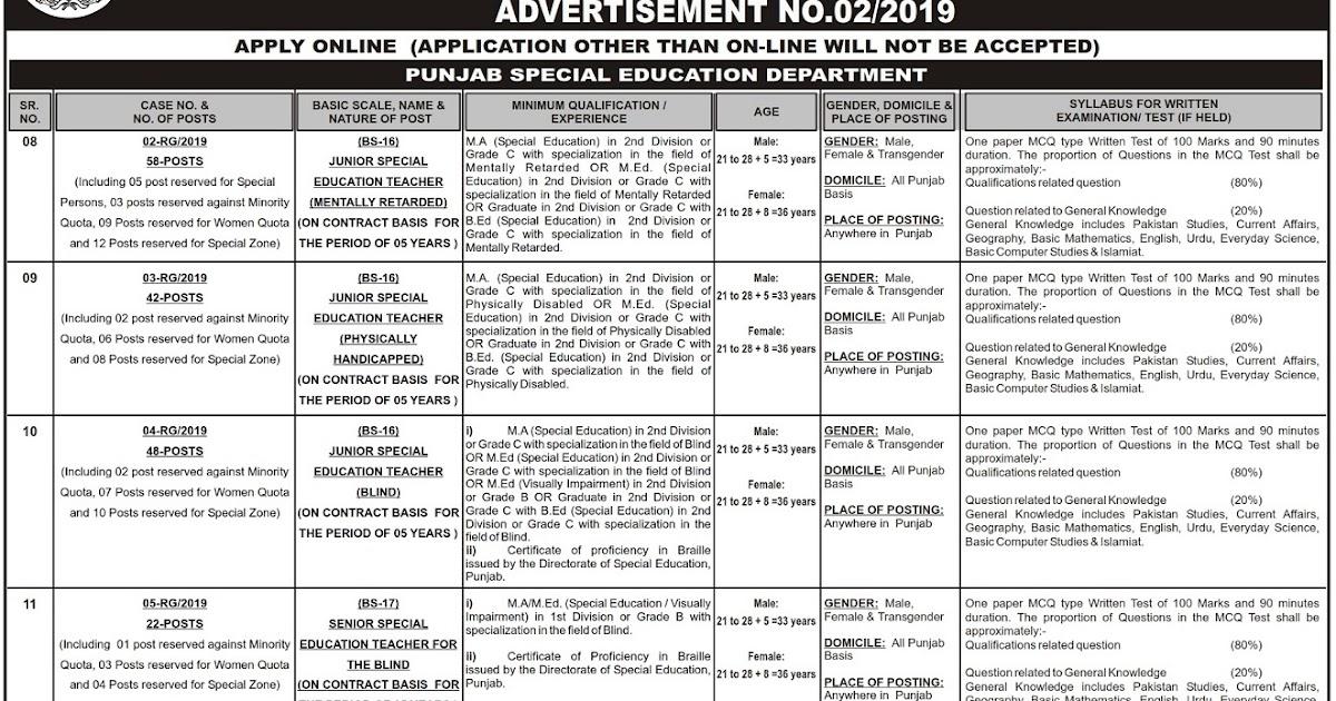 Punjab Public Service Commission Jobs 2019 - PPSC Ad No  02 of 2019