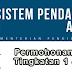 Tarikh Permohonan SBP 2018 Sekolah Berasrama Penuh KPM