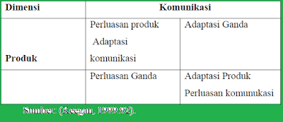 alternatif strategi produk
