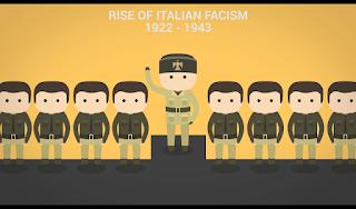 Rise Of Italian Facism 1922 - 1943