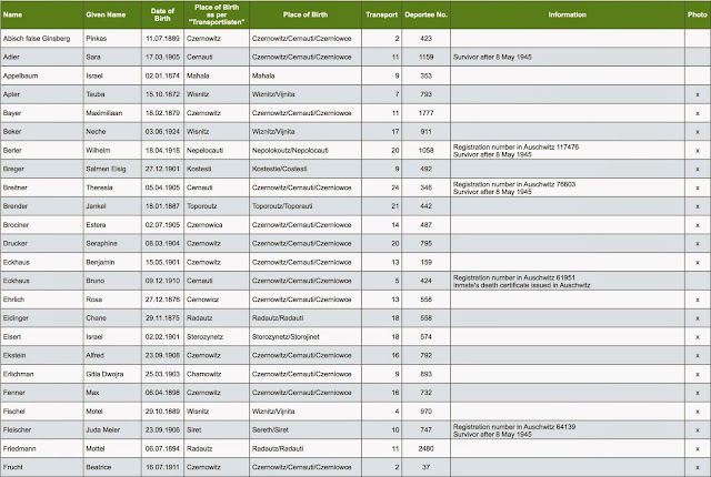 http://hauster.de/data/Mecheln.pdf