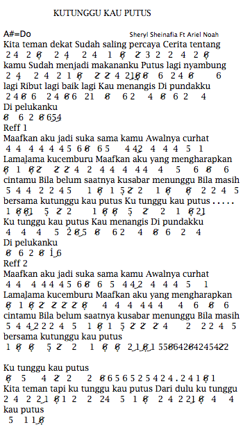 Not Angka Pianika Lagu Sheryl Sheinafia Feat Ariel Noah Kutunggu Kau Putus