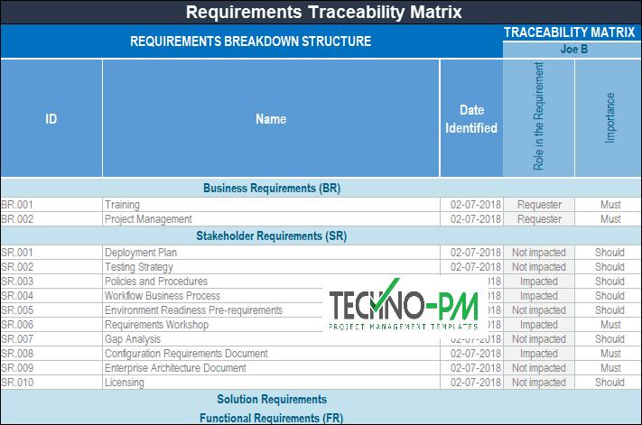 Requirements Traceability Matrix , RTM, Requirements Traceability Matrix Template