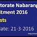 Collectorate Nabarangpur Recruitment 2016 Apply for 99 Matron Posts