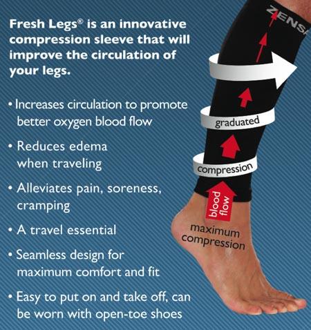 bbedb3a0af Arizona Mama: Zensah Fresh Legs Maternity Compression Socks Review