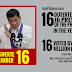 Number 16 Signs For President Rodrigo Duterte