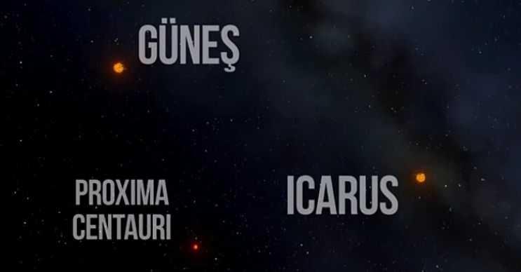 Dünyamıza en yakın yıldız, Proxima Centauri adındaki kızıl bir cüce yıldızdır.