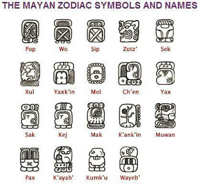 What Does Your Mayan Zodiac Sign Say About You Wise Diaries