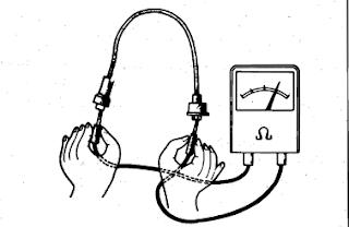 Memeriksa Kabel Busi