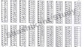 bhu-b.a-llb-answer-key-2014