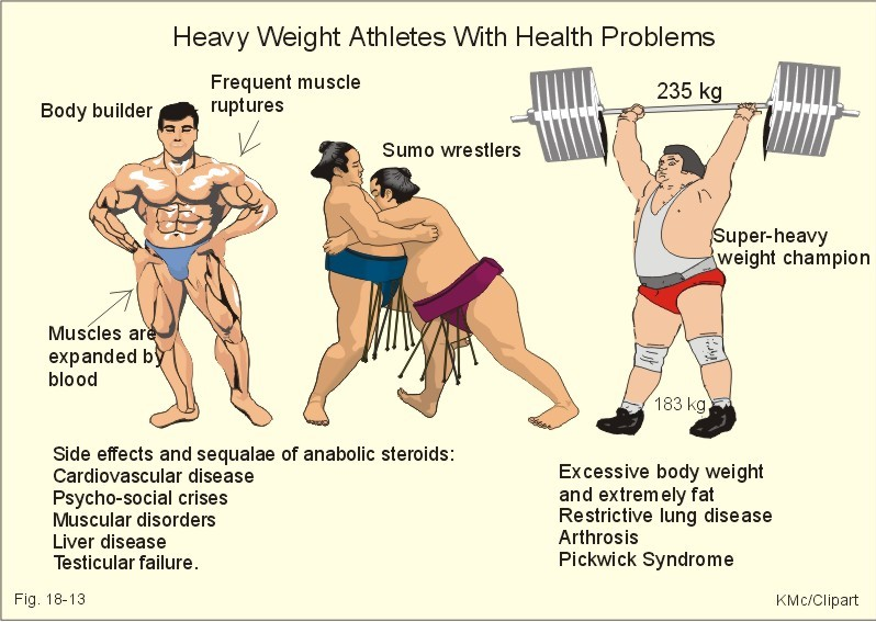 STRENGTH FIGHTER™: Heavy Weight Athletes With Health Problems