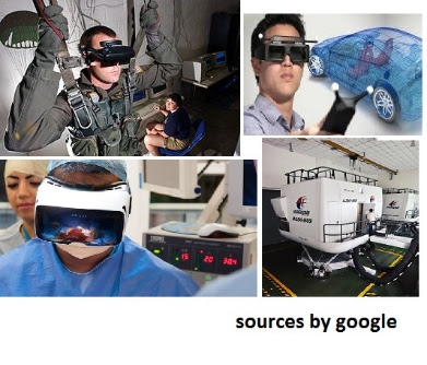penggunaan virtual reality