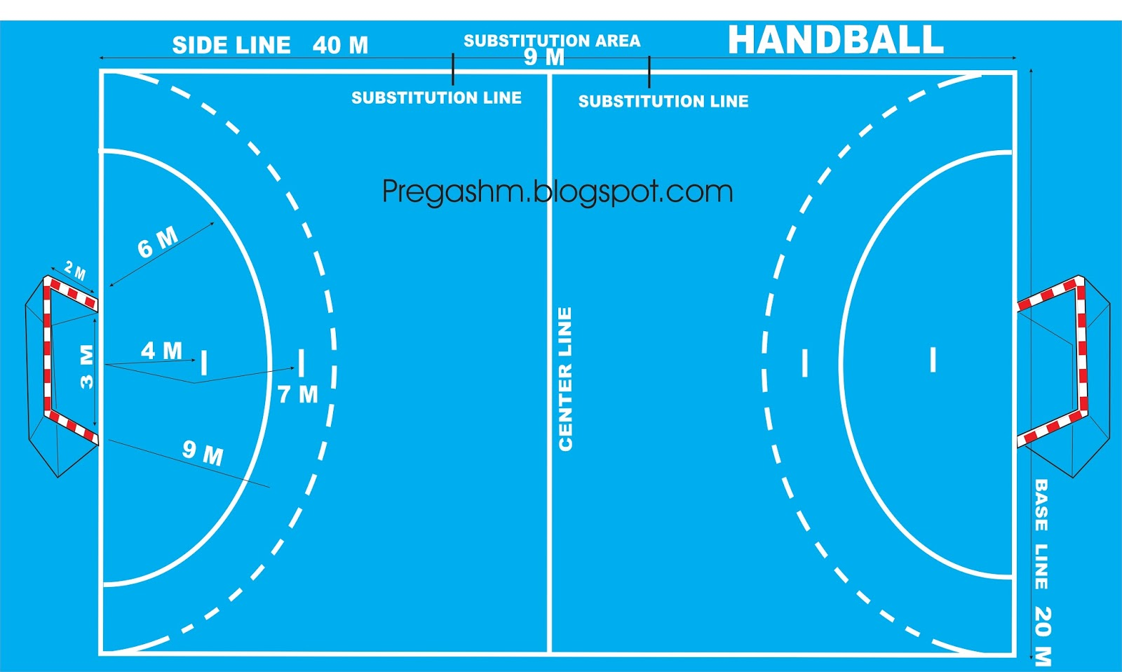 handball court diagram wiring for multiple gfci outlets football measurement drainage channel
