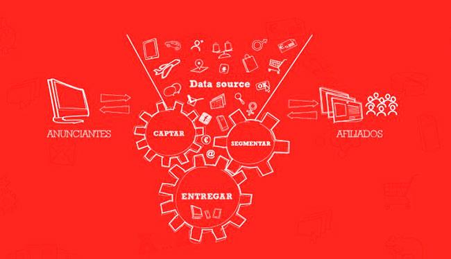 Marketing de Afiliacion - Public Ideas