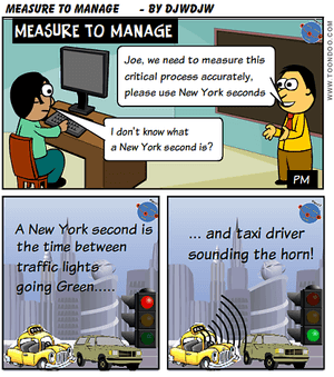 Project Monitoring - Measure to Manage