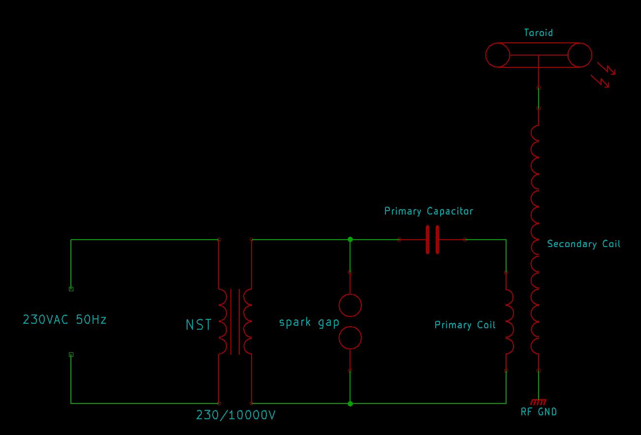 medium resolution of wiring diagram besides high voltage supplies on tesla coil wiring the fragmentation paradox nst spark gap