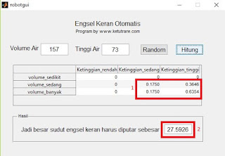 hasil perhitungan Rule Evaluation dan COG