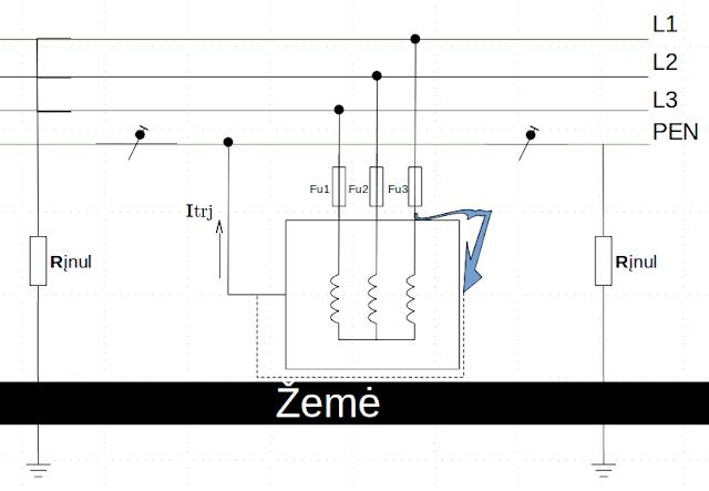 genetinių elektros tinklų prekybos sistemos