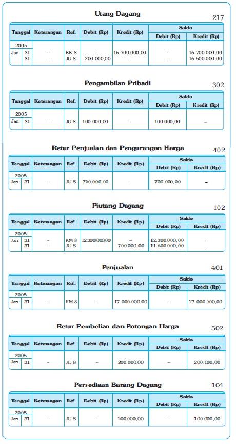Contoh Jurnal Umum Sistem Informasi Akuntansi Contoh Bass