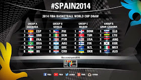 FIBA World Cup 2014 TV5 Free Livestream video now available