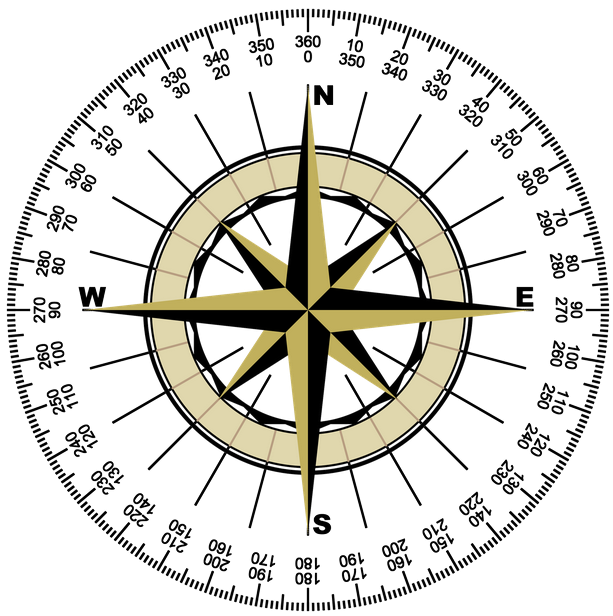 Classical compass winds