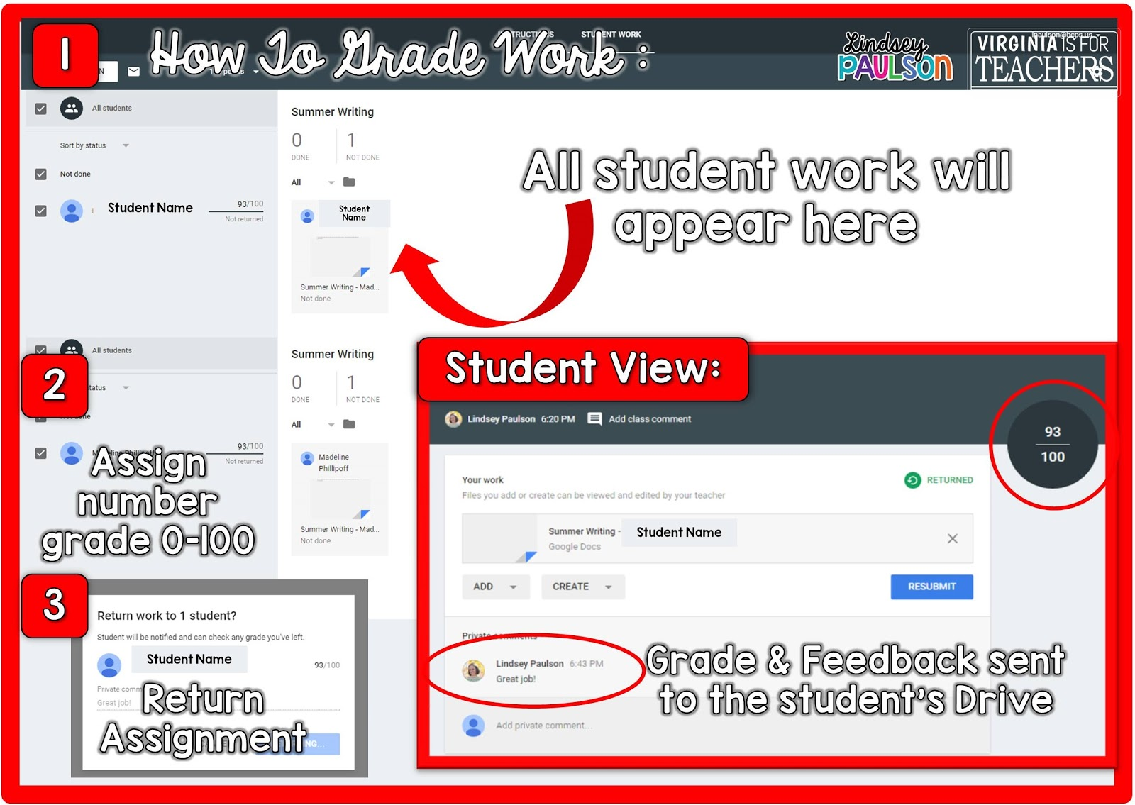 Directions on how to grade work on Google Classroom.