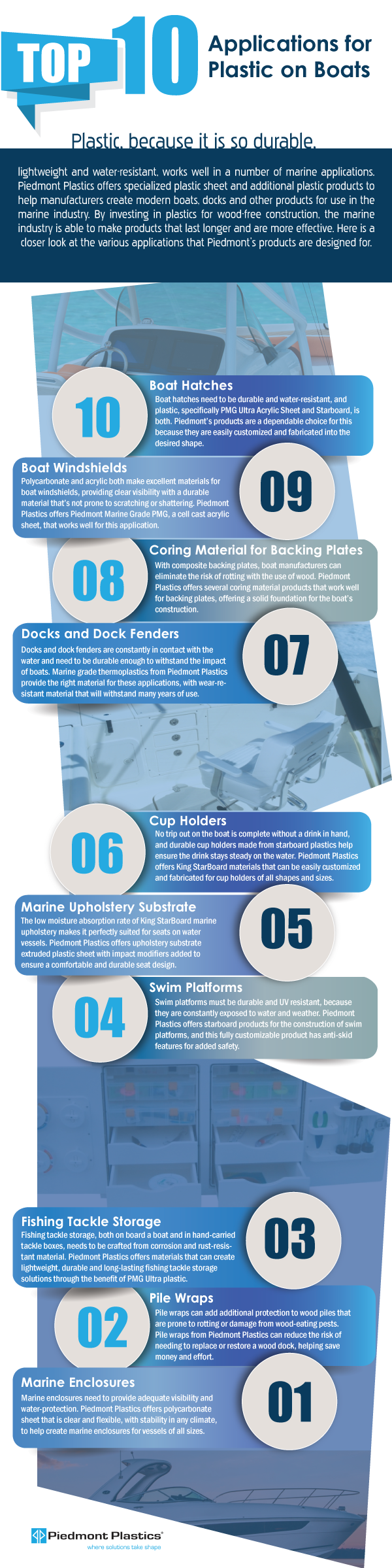 Top 10 Applications for Plastic on Boats #infographic