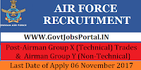 Indian Air Force Recruitment 2017– Airman Group X (Technical) Trades & Airman Group Y (Non-Technical)