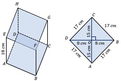 rumus-dan-cara-menghitung-luas-permukaan-prisma-belah-ketupat