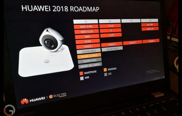 huawei-2018-road-map