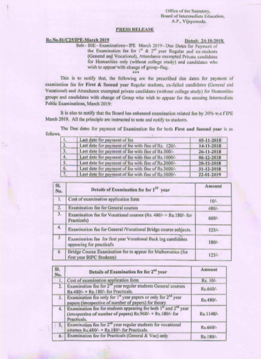 Due dates for payment of Intermediate Public Examinations March 2019 fee for first & second year