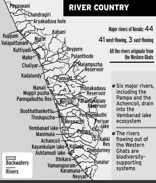 Kerala PSC Adda Facts About Rivers In Kerala - List of major rivers
