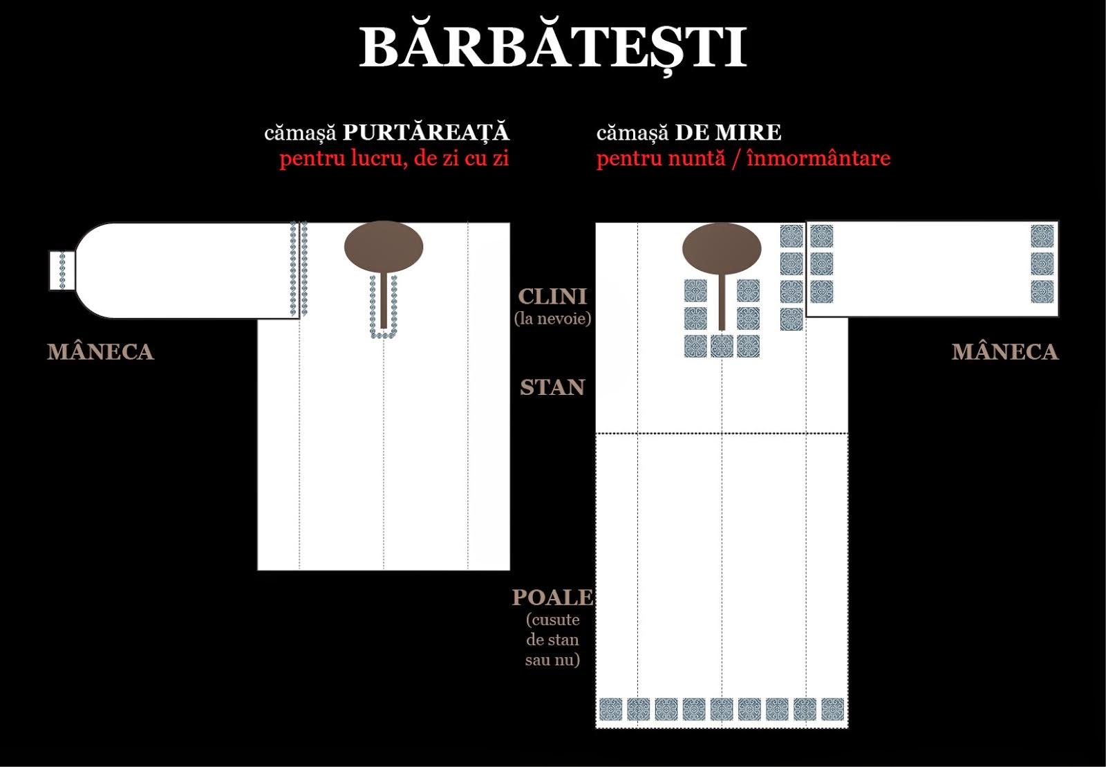 croi camasa populara barbateasca traditionala romaneasca
