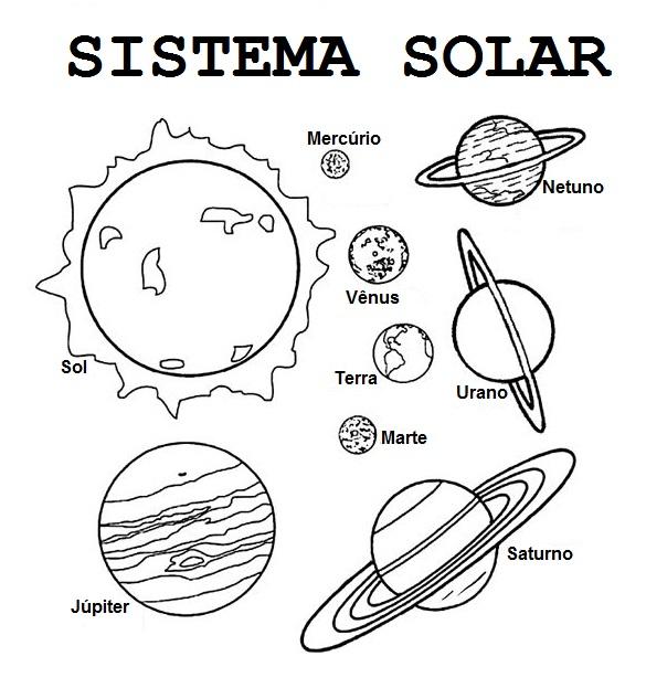 Blog De Geografia Sistema Solar Desenhos Para Imprimir E Colorir