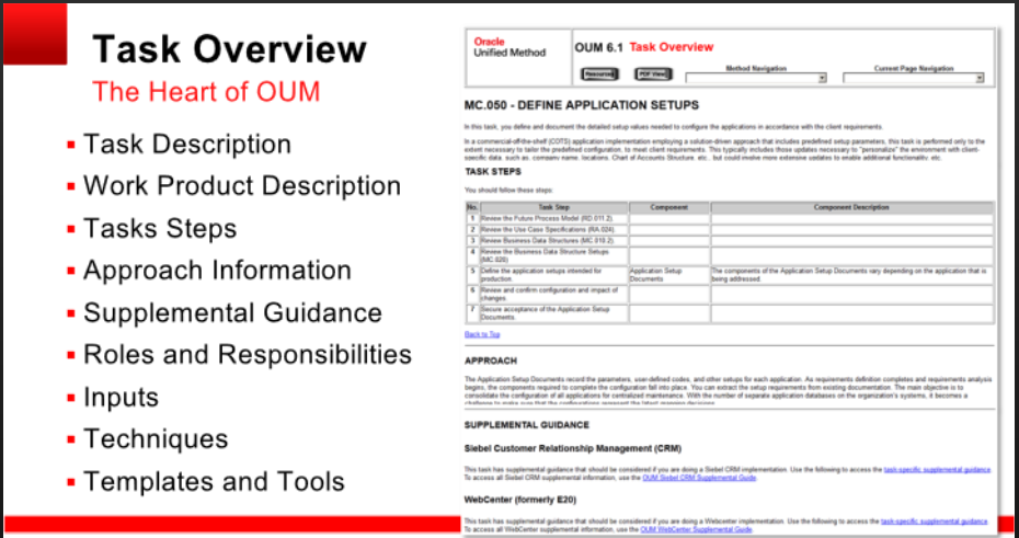 ORACLE UNIFIED METHOD (OUM)