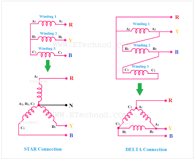 Purpose of Neutral Wire in Electrical Circuit, star and delta connection